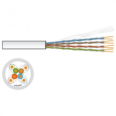 Cable TF-5310-GSZH